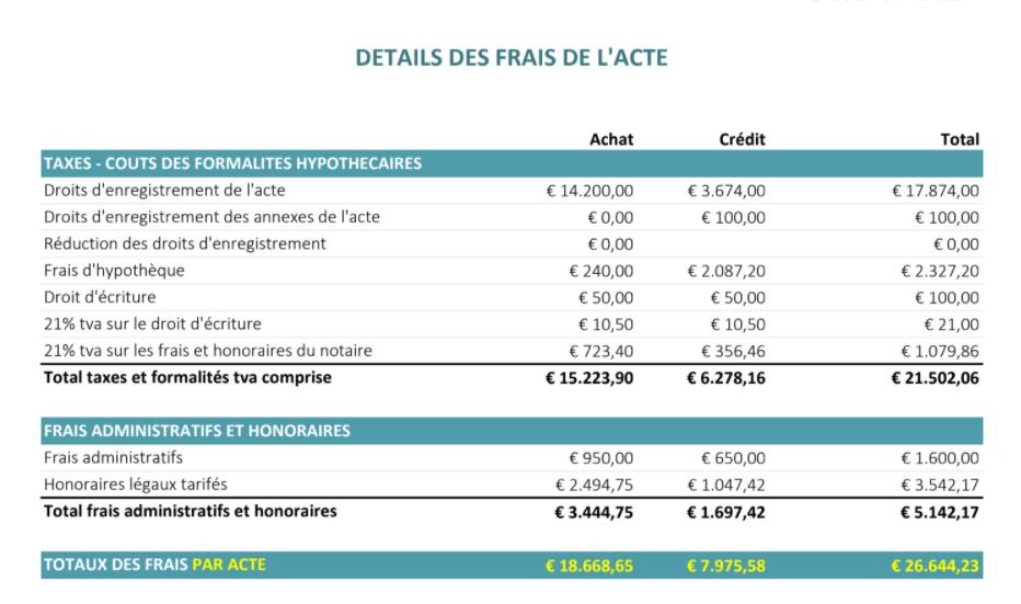 detail_frais_de_l_acte.PNG