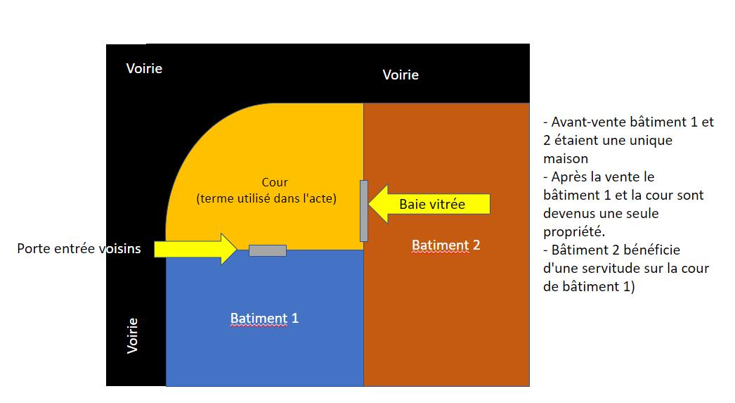 maison_bati1_et_bati2.PNG